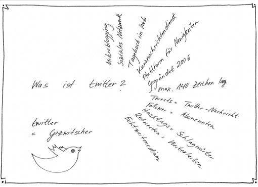 Was ist Twitter / Grafik: Tine Nowak