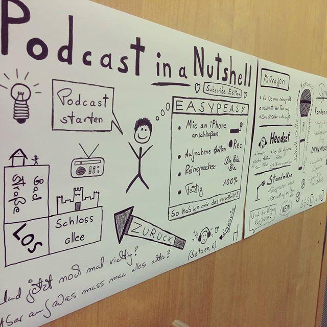 Podcasting - einfach erklärt. Abschied von der Podcast Konferenz Subscribe.